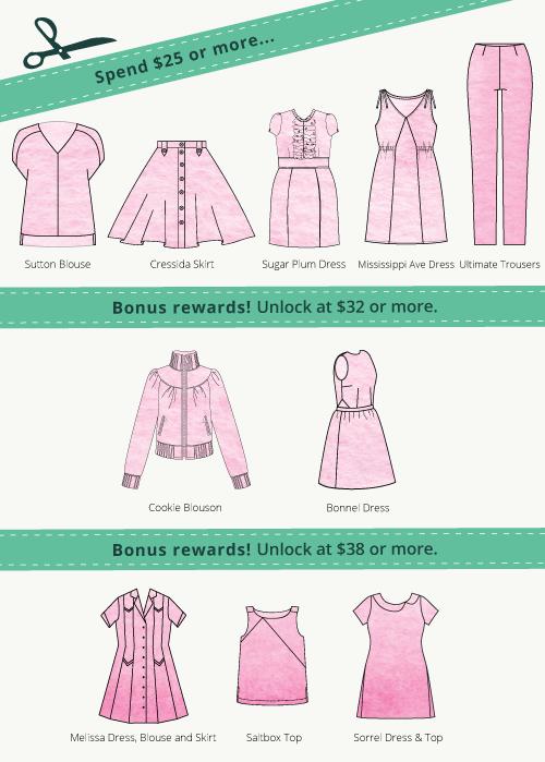 Sewing Indie Month Bundle - Sew Sweetness